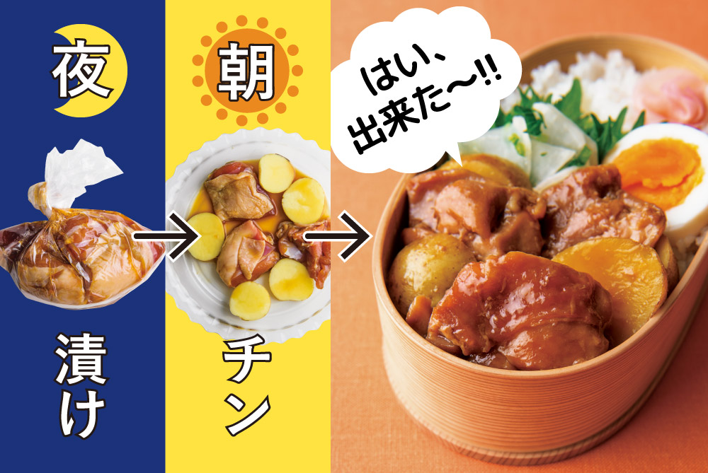夜漬け→朝チン→はい、出来た~!!【鶏じゃが】