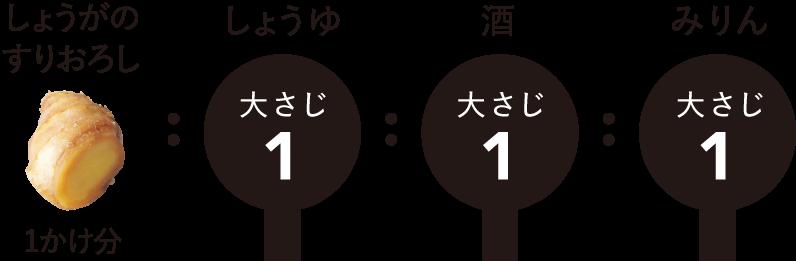 豚の生姜焼きの味付けの黄金比率は、しょうがのすりおろし1かけ分:しょうゆ大さじ1:みりん大さじ1:酒大さじ1