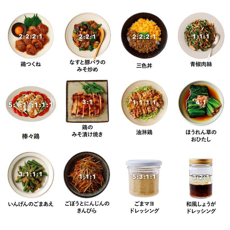 基本の料理12品【味つけ黄金比率】早見表