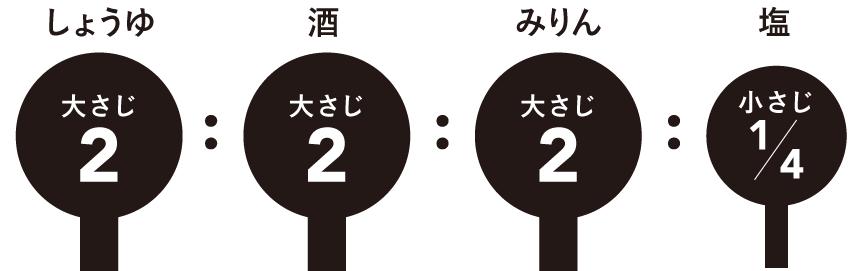 炊き込みご飯のたれの黄金比率は、しょうゆ大さじ2:酒大さじ2:みりん大さじ2:塩小さじ1/4