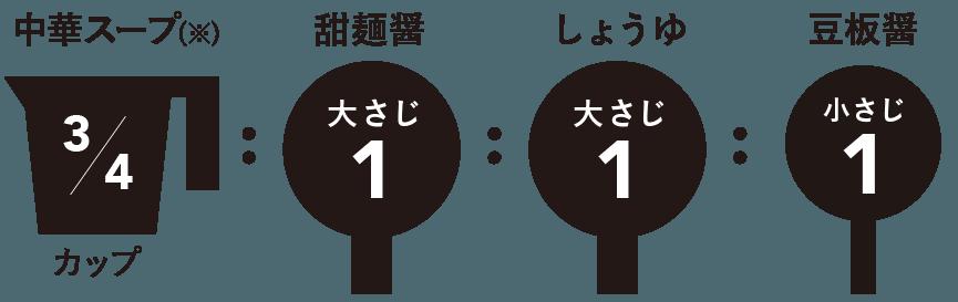 麻婆豆腐の味つけ黄金比率は、中華スープ3/4カップ:甜麺醤大さじ1:しょうゆ大さじ1:豆板醤小さじ1