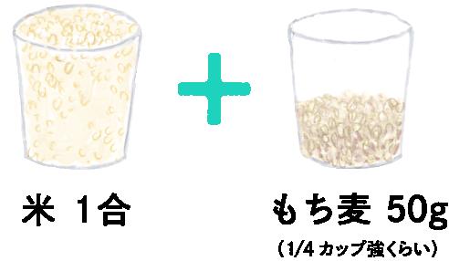 基本の配合は米1合:もち麦50g