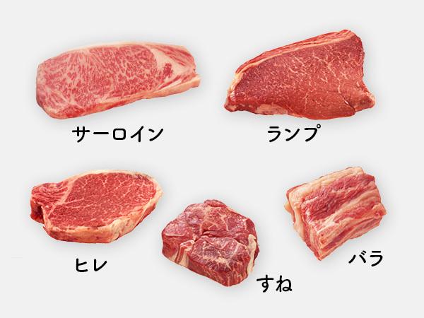 牛サーロイン,牛ランプ肉,牛ヒレ肉,牛すね肉,牛バラ肉